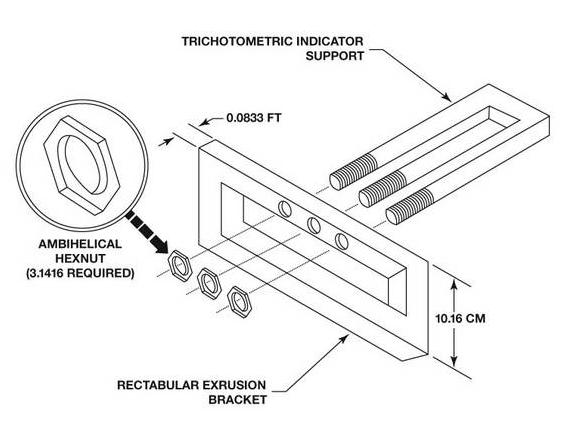Ambihelical Socket Set?