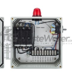 spi bio d single light control panel for aerobic septic systems 50b007 bio d tg wastewater [ 1500 x 1500 Pixel ]