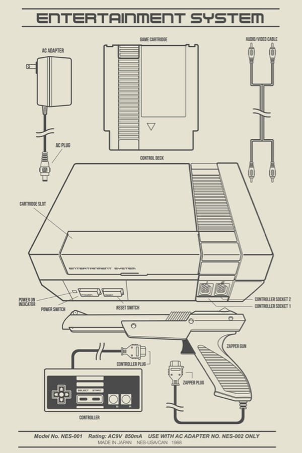 Classic Console Blueprints Designs by Adam Rufino NES