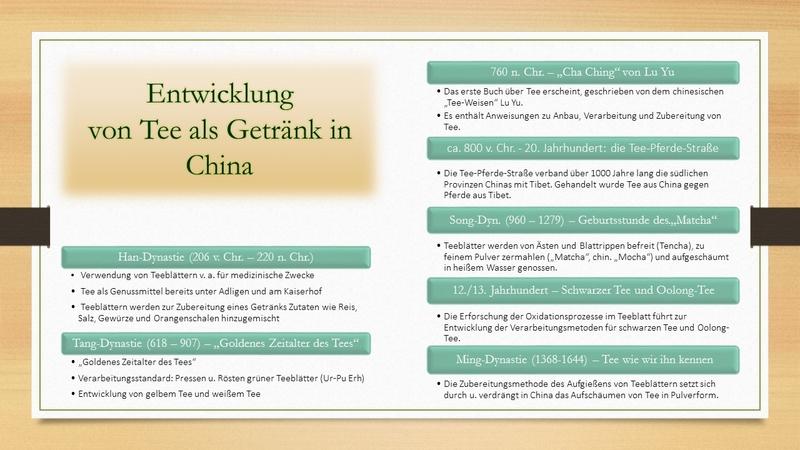 Zeitleiste - Entwicklung des Teegenusses in China - Übersicht