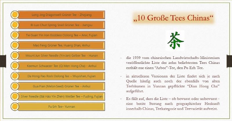 10 Grosse Tees Chinas und ihre Herkunft