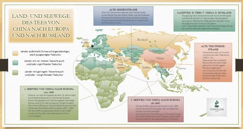 Alte Land- und Seewege des Tees von Asien nach Russland und Europa