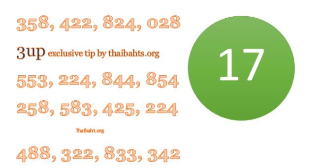 3up exclusive sure number tip 16 may 2014 thailand lottery results