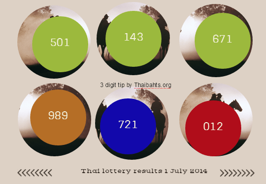 3 digit tip Thai lottery results 1 July 2014