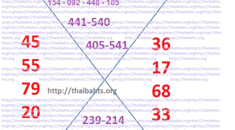 Thailand lottery results 16th August 2014 hourglass tip