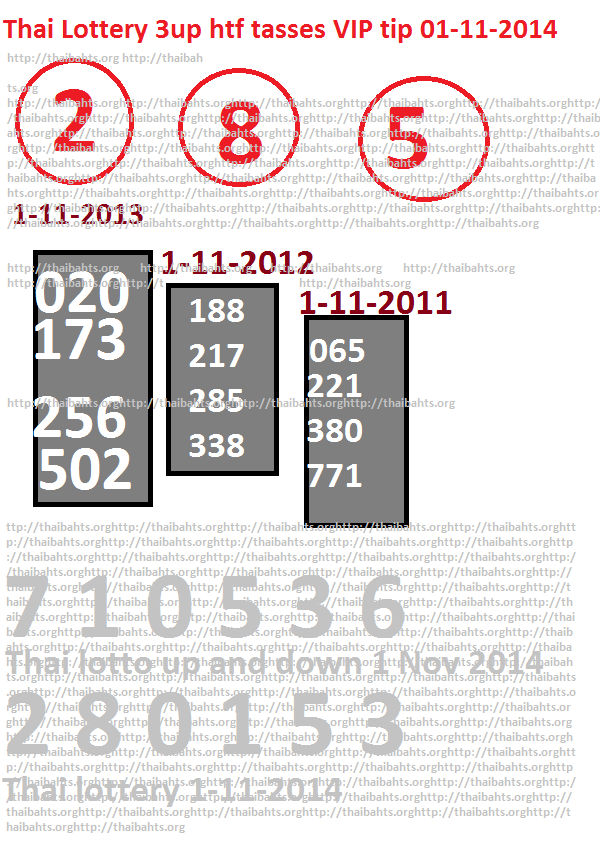 Thai lottery 1-11-2014 highly effective historical data tip