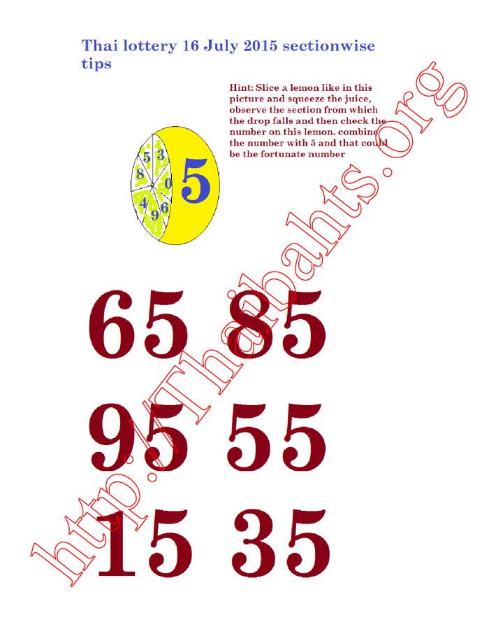 Thai lottery 16 July 2015 sectionwise tips