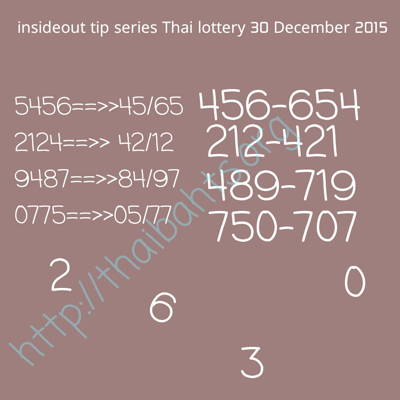 inside out Thai lottery 30 December 2015