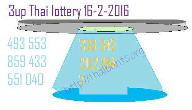 thai lottery 16-2-2016 3up