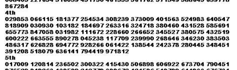 Thai lottery result 16-4-2016
