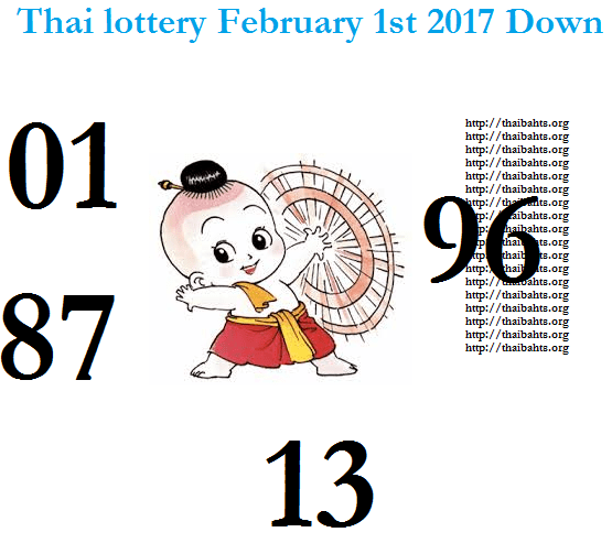 Thai lottery down chart 1-2-2017