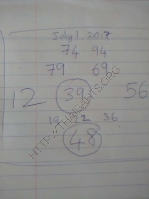 Best in class Thai lottery hot magazine tip 1st July 2017