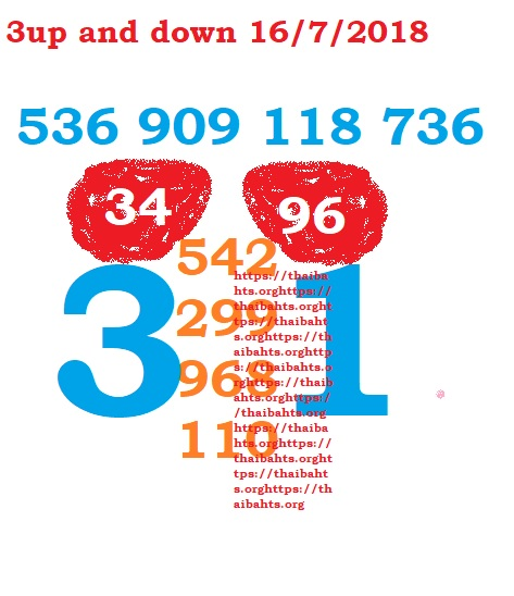 3up down Thai lottery results 16.07.2018