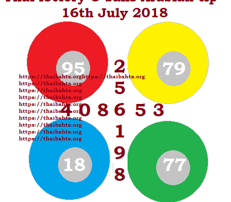 Thai lottery c-balls Arabian tip 16th July 2018