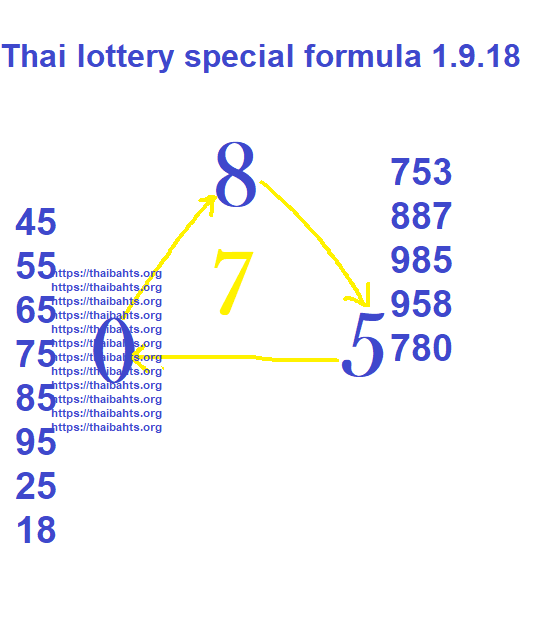 Thai lottery results 1.09.2018 special formula paper