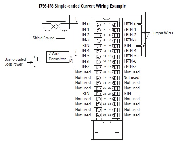 1756 If6i Wiring Diagram