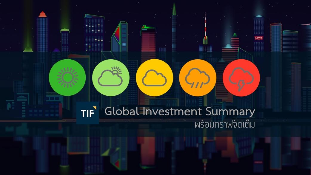 TIF's Global Investment Summary | สรุปภาวะการลงทุนโลก วันพุธที่ 18 เม.ย. 61