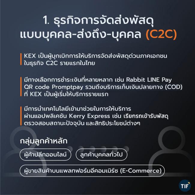 ธุรกิจการจัดส่งพัสดุ แบบบุคคล-ส่งถึง-บุคคล (C2C)