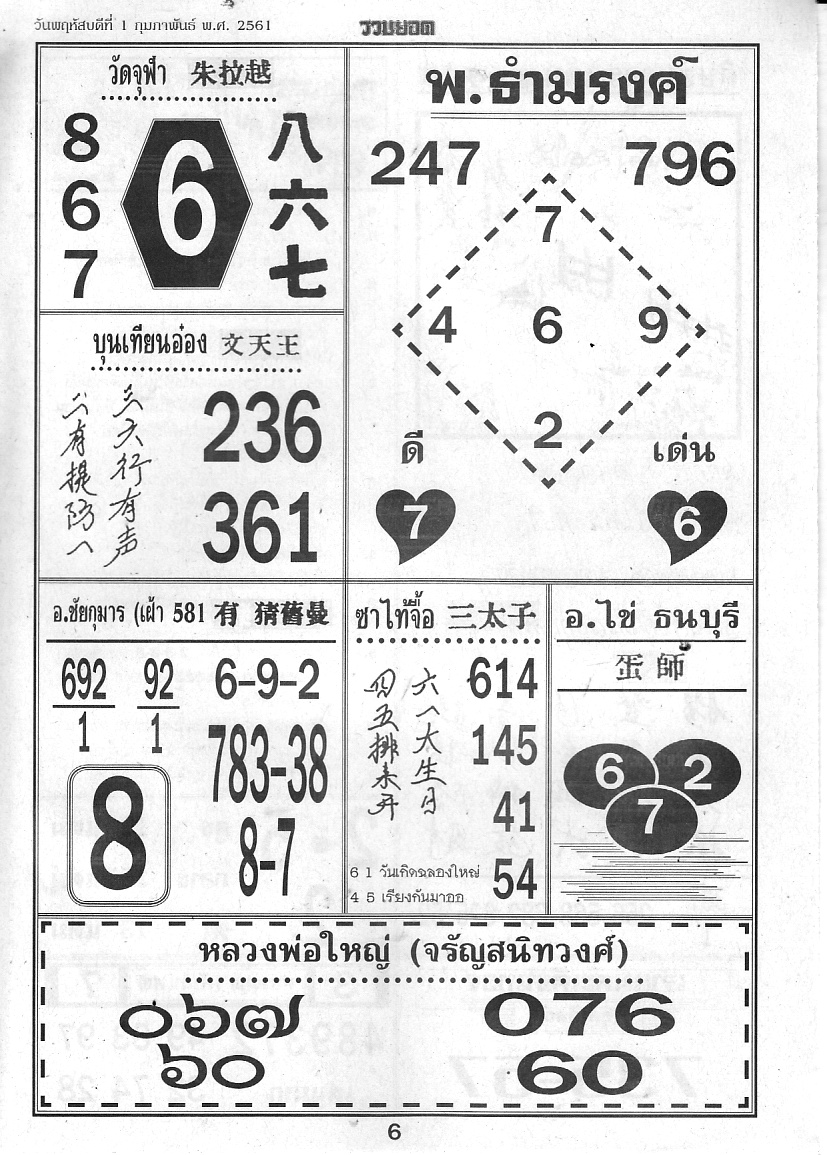 thai lotto yearly paper 2019