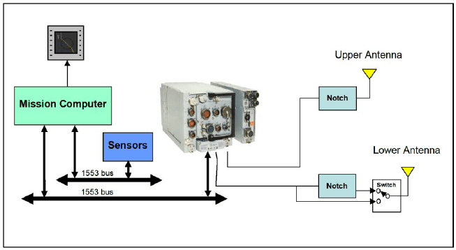 emc data diagram vaillant ecotec plus 824 r1 wiring f-15sa (saudi advanced)   thai military and asian region