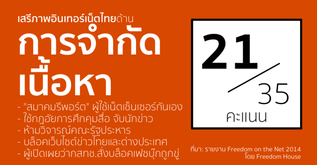 Freedom on the Net 2014 - Thailand - Limits on Content