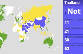 """ประเทศไทยอยู่ในกลุ่ม """"ไม่เสรี"""""""