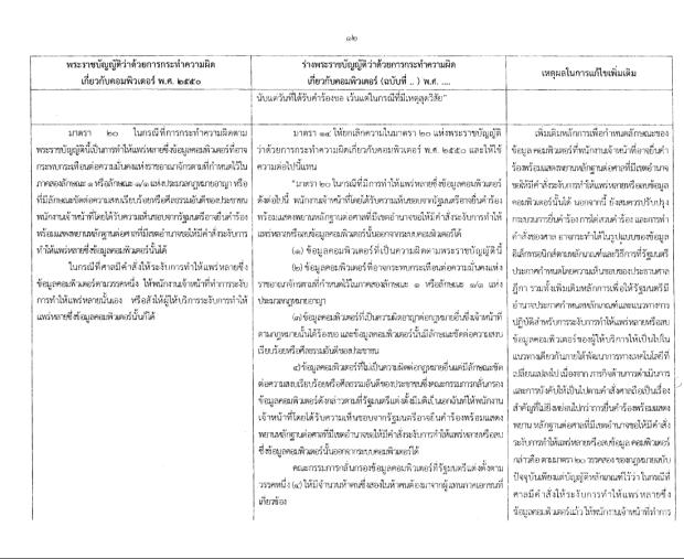 เหตุผลในการแก้ไขพ.ร.บ.คอมพิวเตอร์ มาตรา 20 หน้า 12