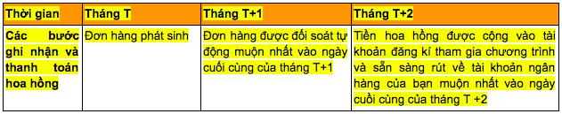 tiep-thi-lien-ket-shopee-21