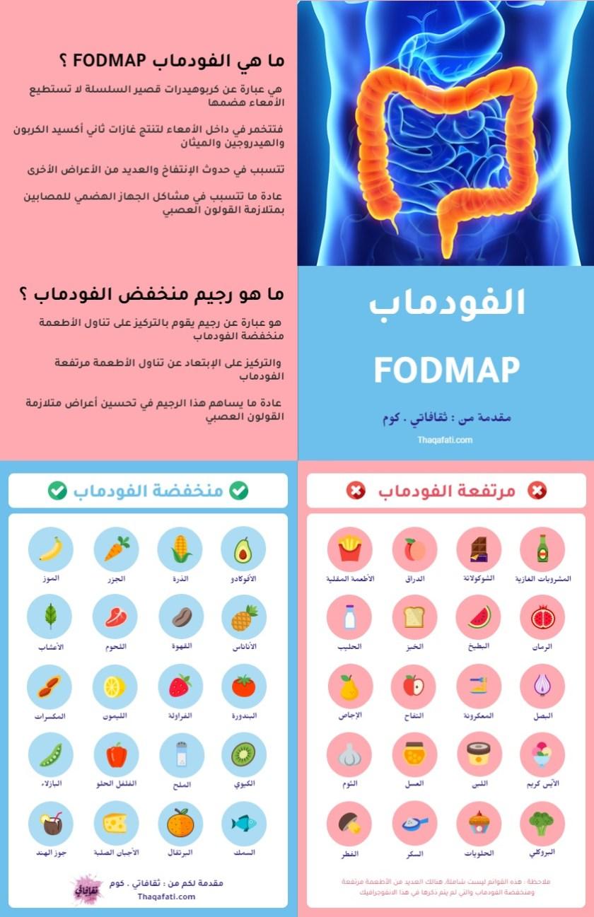 انفوجرافيك اطعمة منخفضة ومرتفعة الفودماب رجيم الفودماب متلازمة القولون العصبي