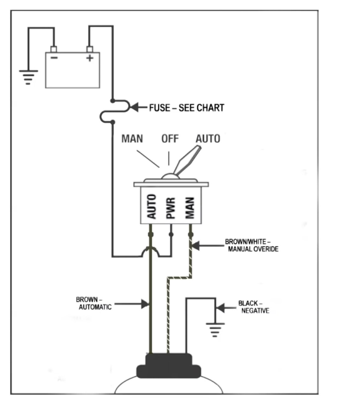 Rule 500 Gph Bilge Pump Wiring Diagram Collection