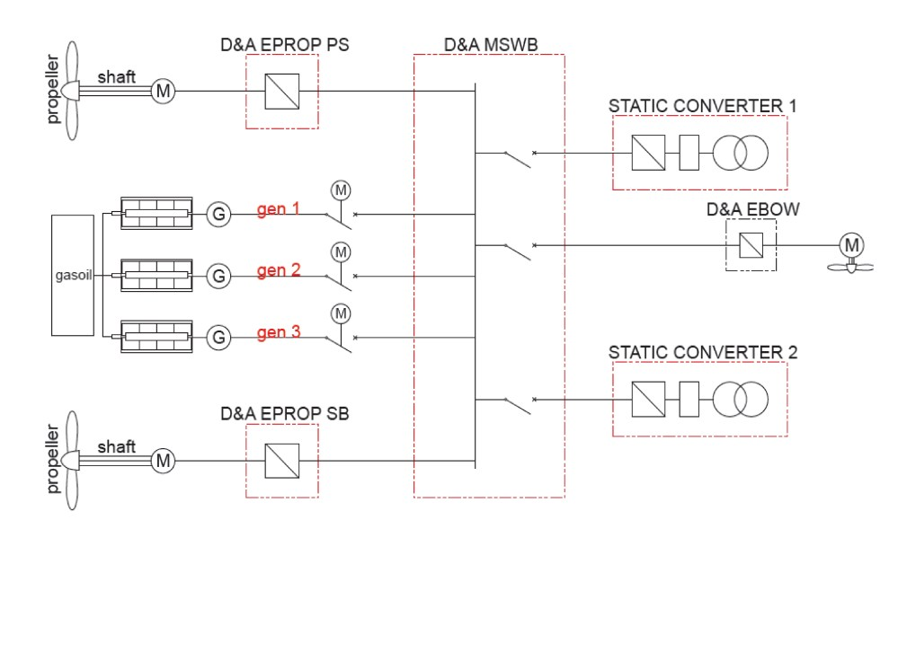 medium resolution of voortstuwing vertex magneto wiring diagram dolgular com at cita asia