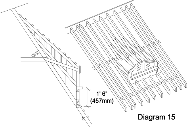 Shed Roof Construction Diagrams. Roof Construction Detail