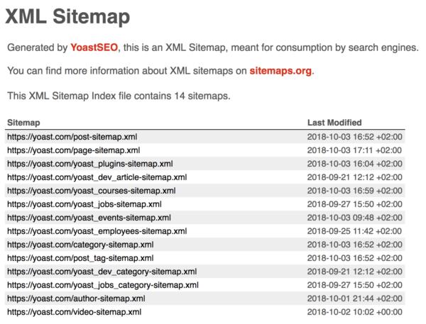 XML sitemap Yoast