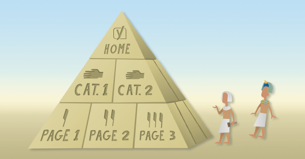 ideal site structure pyramid
