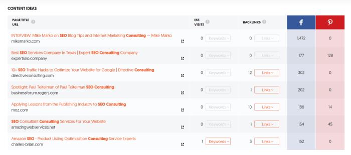 article rankings for keywords in ubersuggest