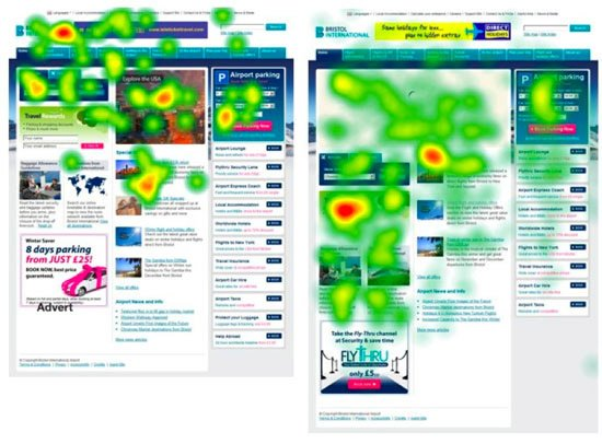 1the fold isnt that important | 7 Marketing Lessons from Eye-Tracking Studies
