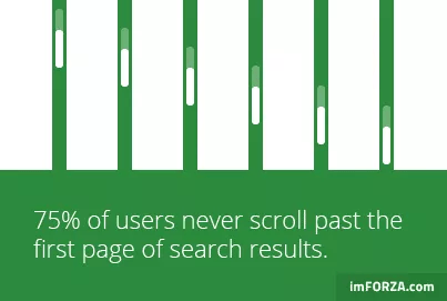 19 advanced SEO tips to double search traffic stat