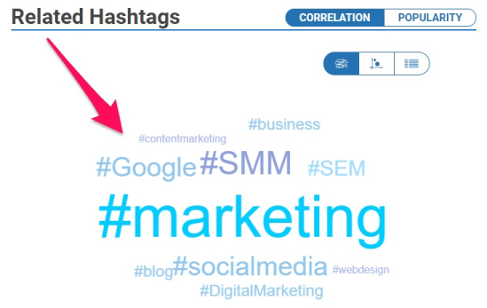 twitter for SEO find related hashtags