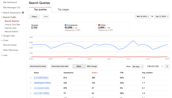 search queries free SEO tools