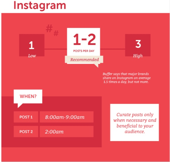 10 instagram marketing tips