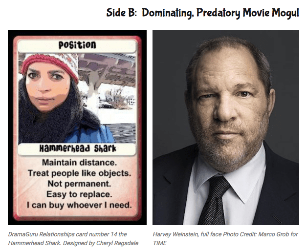 Harvey Weinstein Hammerhead Shark DramaGuru
