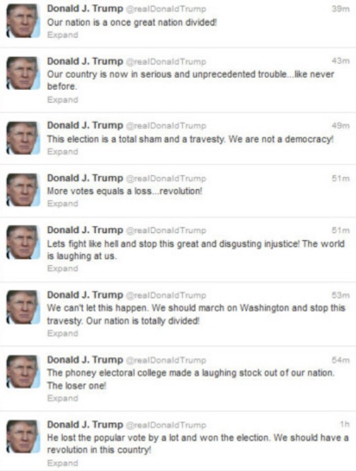 Trump Electoral College Tweets 2012