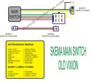 X1 Wiring Diagram Battery Diagrams Wiring Diagram ~ ODICIS