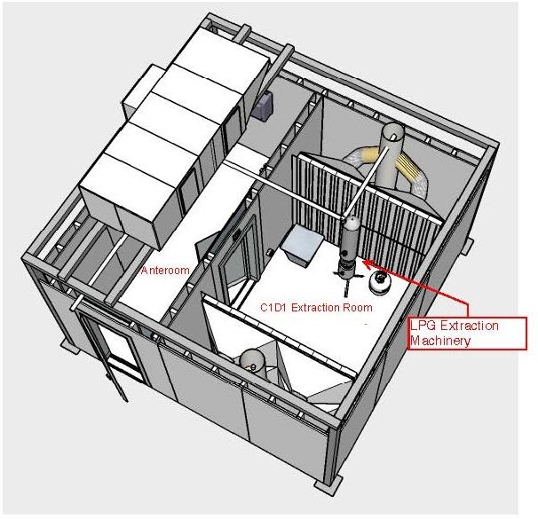 Ethanol Extraction Room - Desain Terbaru Rumah Modern