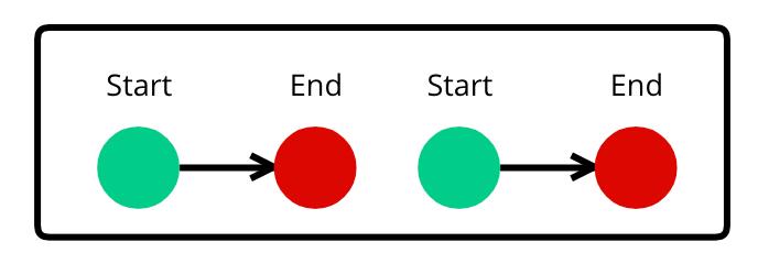 coroutines-example