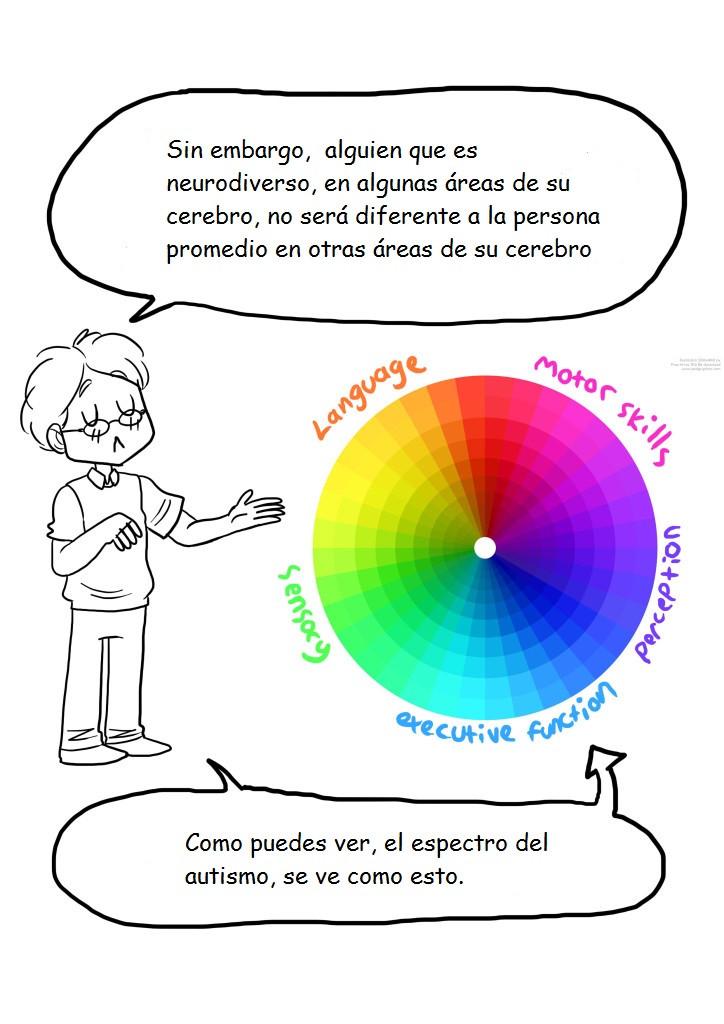 el espectro del autismo 5