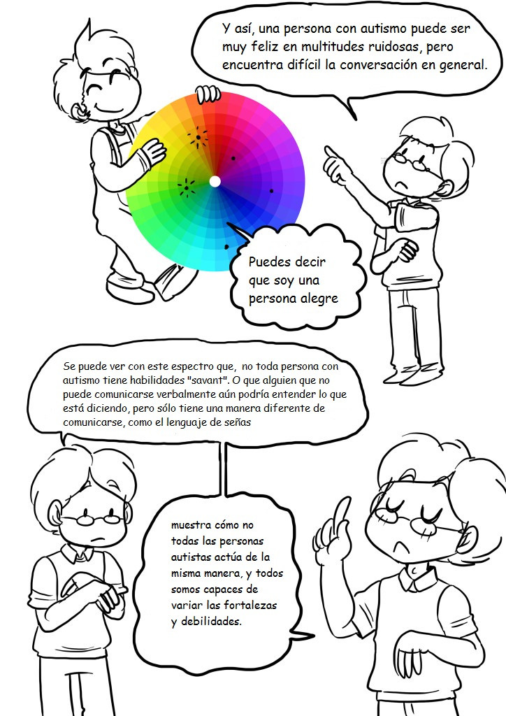 el espectro del autismo 7