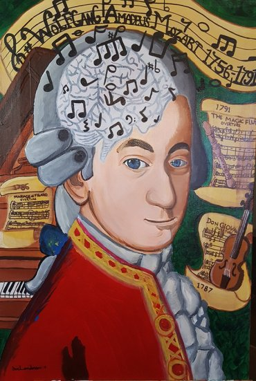 Joel Anderson The Mind & Music of Mozart
