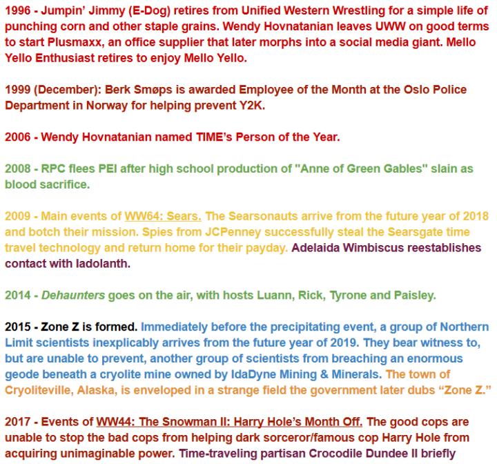 RHEU timeline.PNG