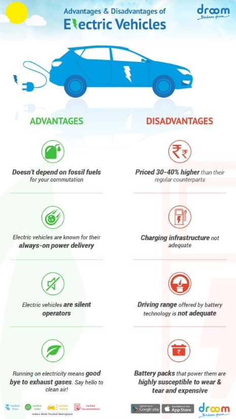 Electric Cars Benefits And Disadvantages  Big Turn On